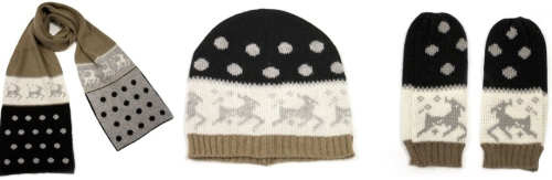 Как выбрать размер шапки