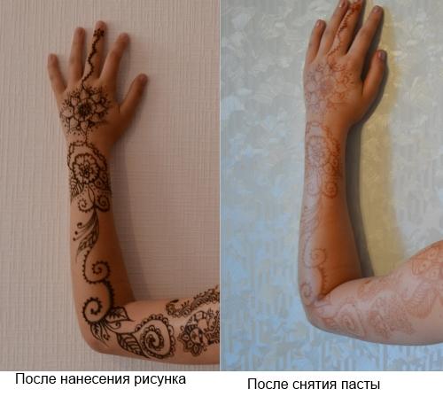 Как сделать смывающаяся татуировку в домашних условиях